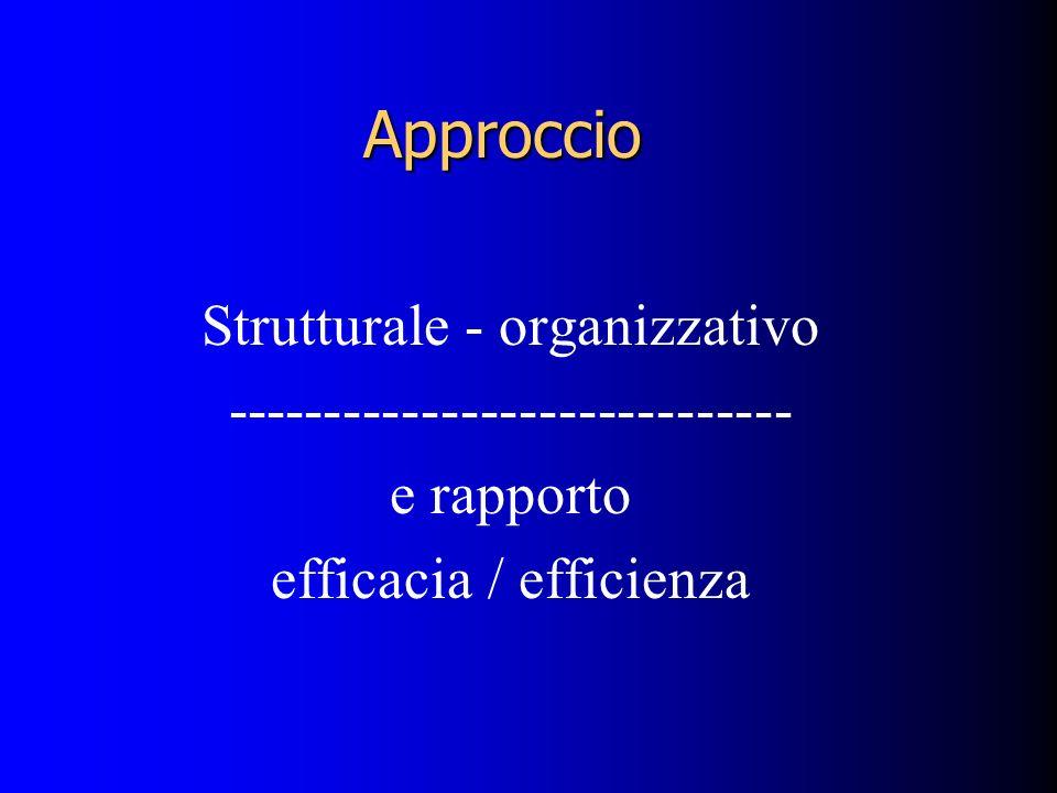 Approccio Strutturale - organizzativo -----------------------------