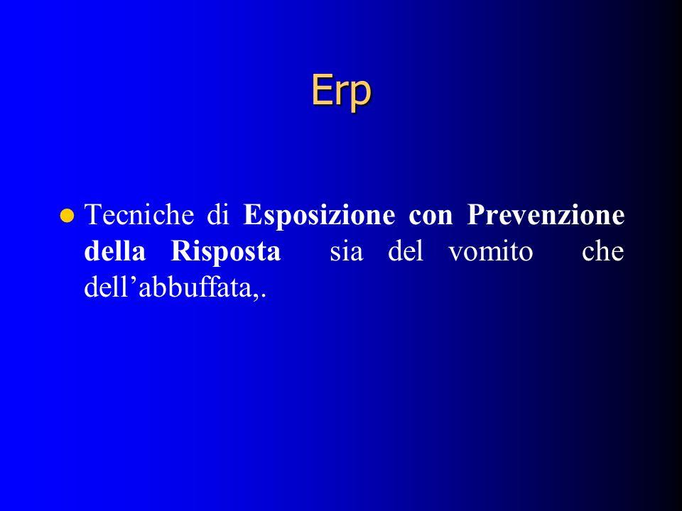 Erp Tecniche di Esposizione con Prevenzione della Risposta sia del vomito che dell'abbuffata,.