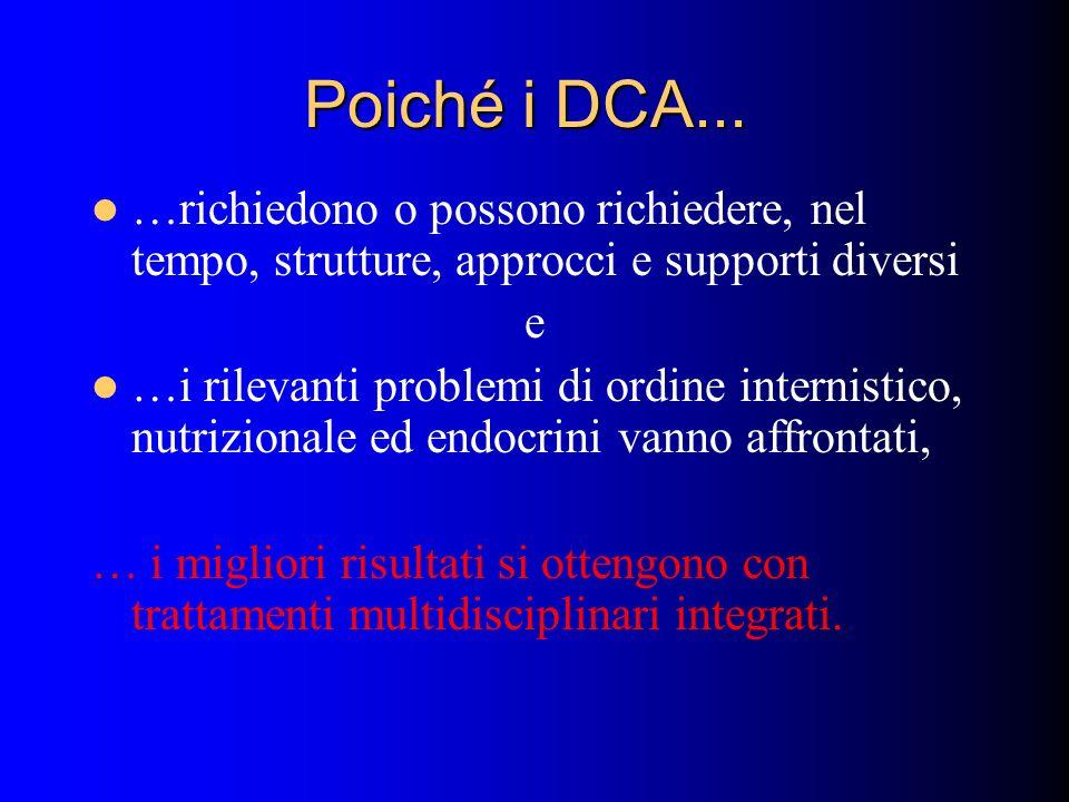Poiché i DCA... …richiedono o possono richiedere, nel tempo, strutture, approcci e supporti diversi.