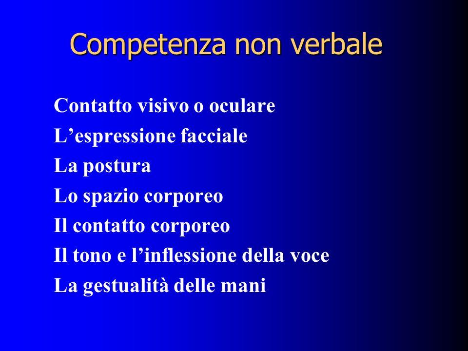 Competenza non verbale
