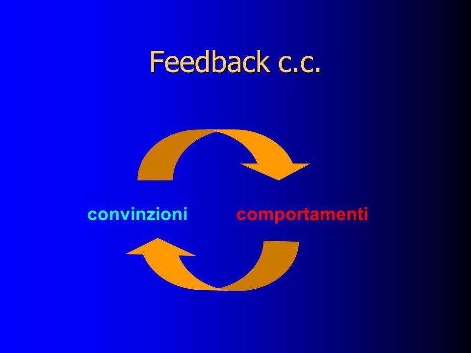 Feedback c.c. convinzioni comportamenti