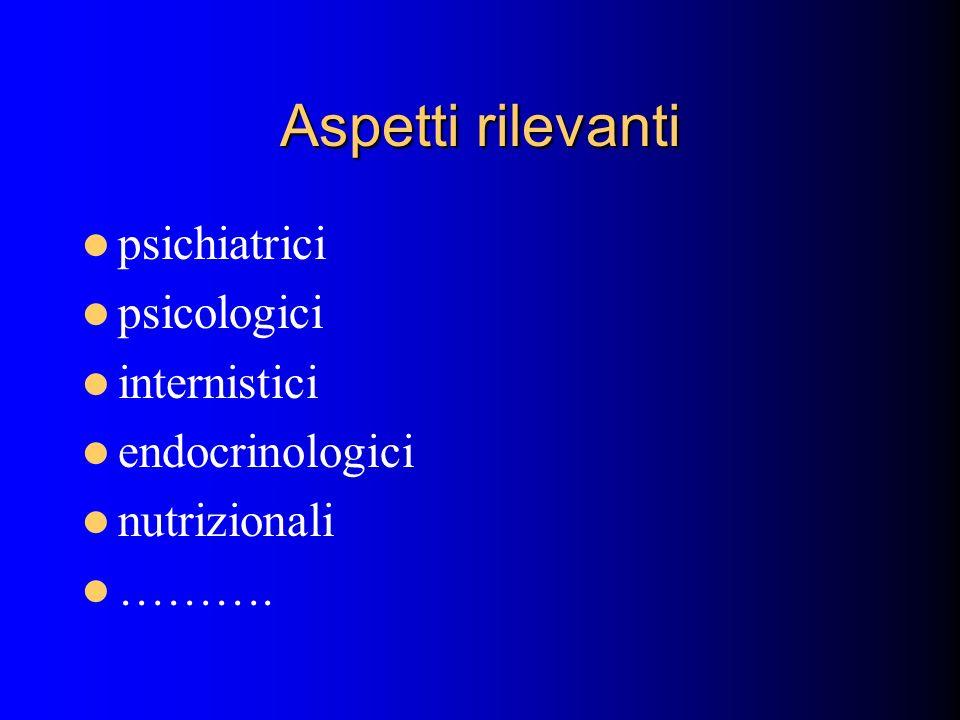 Aspetti rilevanti psichiatrici psicologici internistici