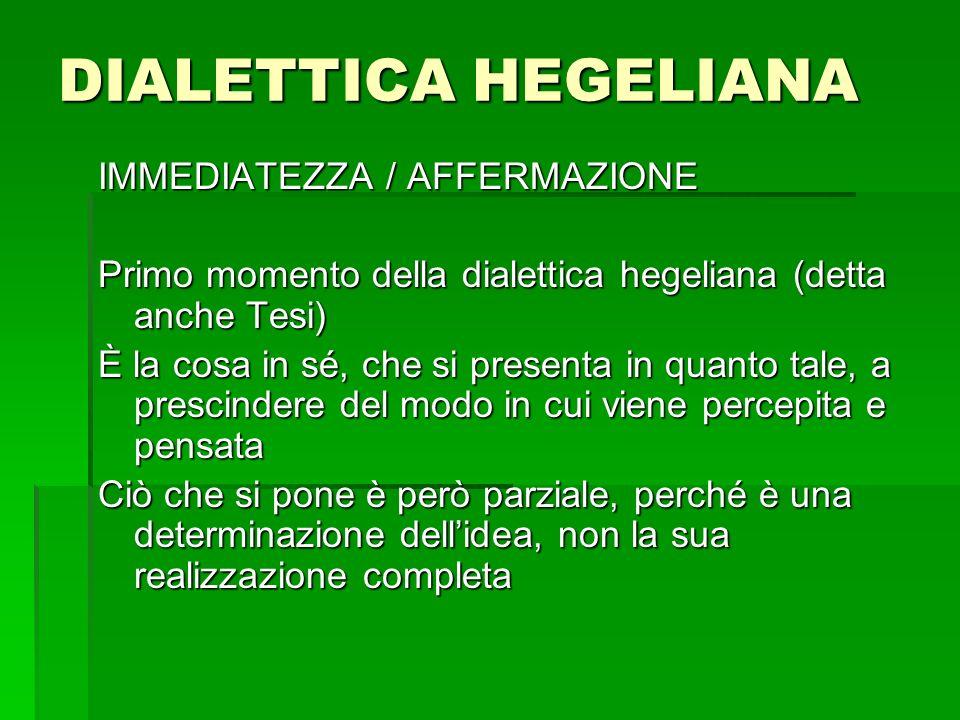 DIALETTICA HEGELIANA IMMEDIATEZZA / AFFERMAZIONE
