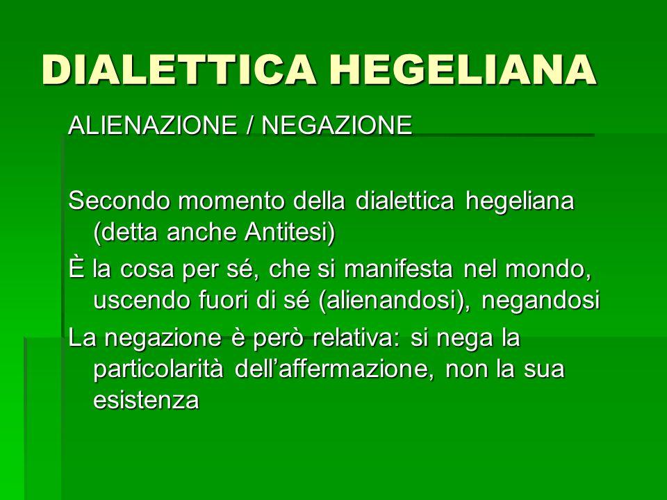DIALETTICA HEGELIANA ALIENAZIONE / NEGAZIONE