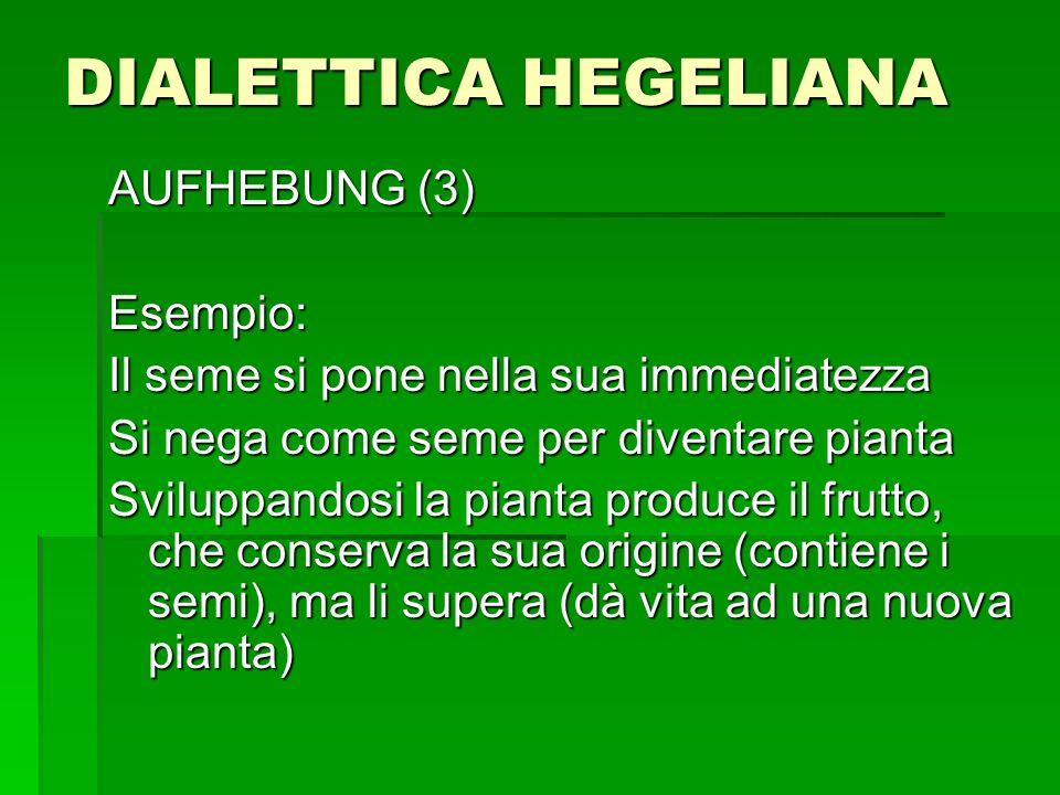 DIALETTICA HEGELIANA AUFHEBUNG (3) Esempio: