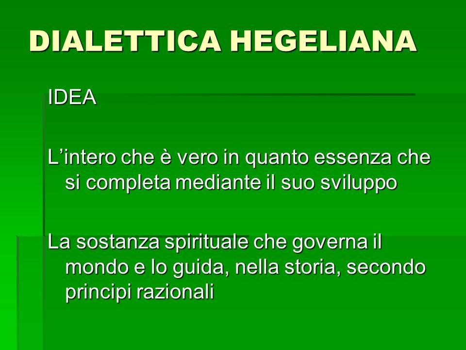 DIALETTICA HEGELIANA IDEA