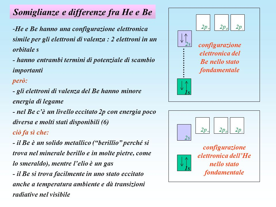 Somiglianze e differenze fra He e Be