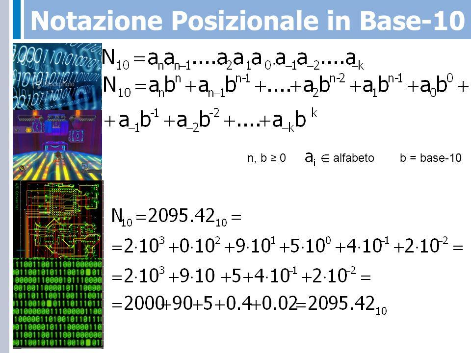 Notazione Posizionale in Base-10