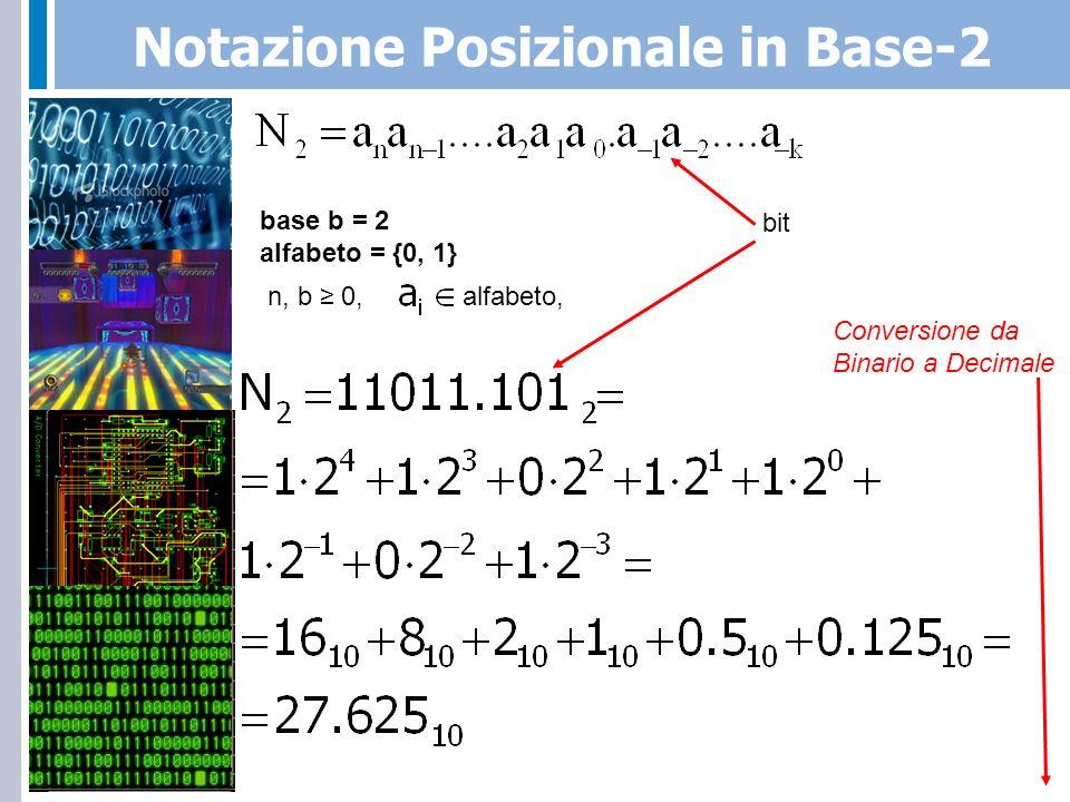 Notazione Posizionale in Base-2