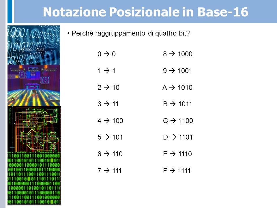 Notazione Posizionale in Base-16