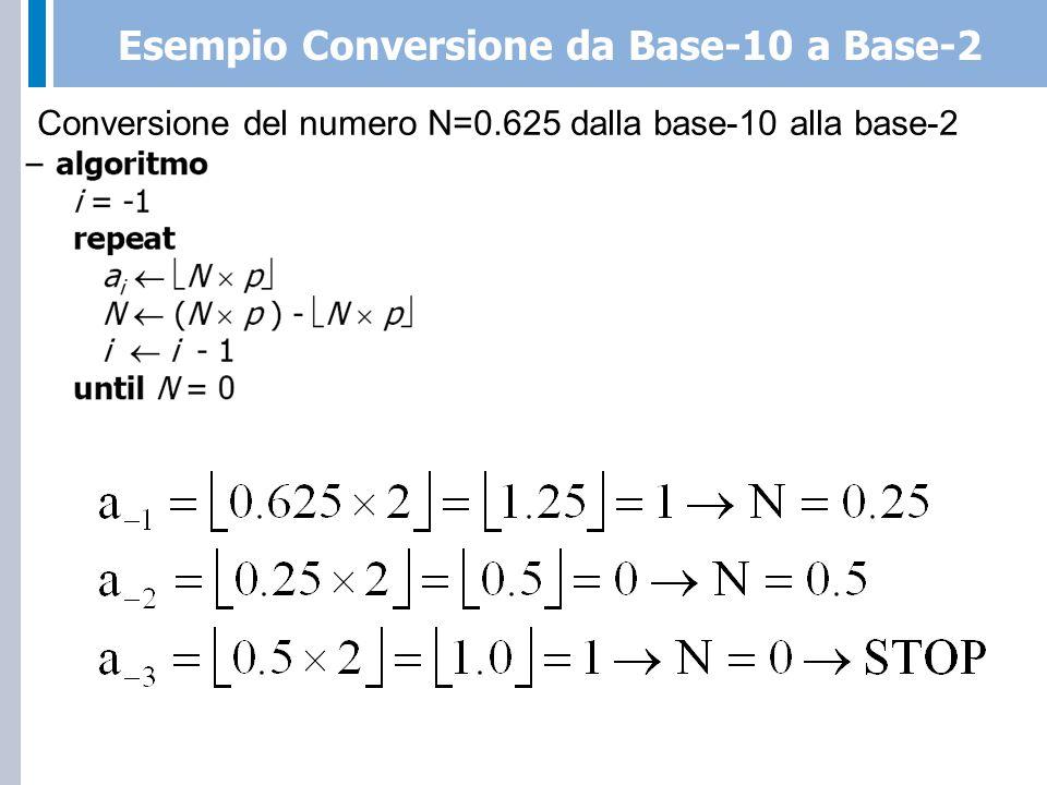 Esempio Conversione da Base-10 a Base-2
