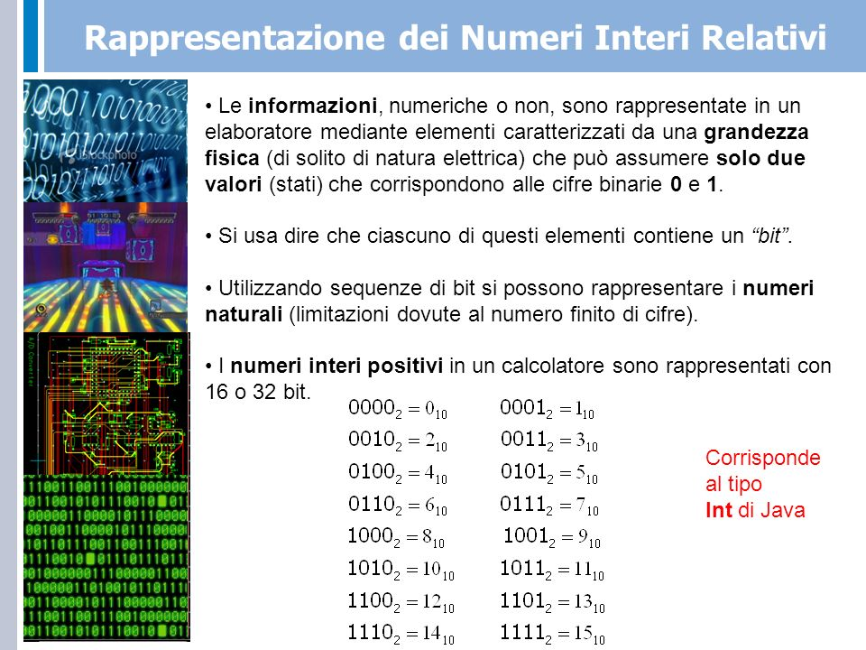 Rappresentazione dei Numeri Interi Relativi