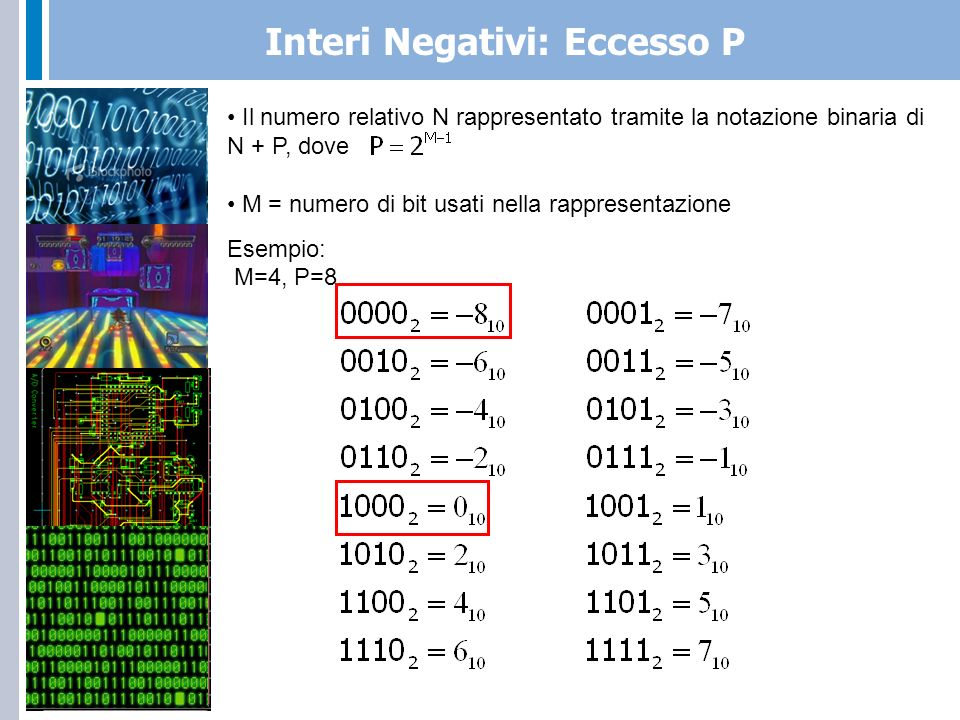 Interi Negativi: Eccesso P