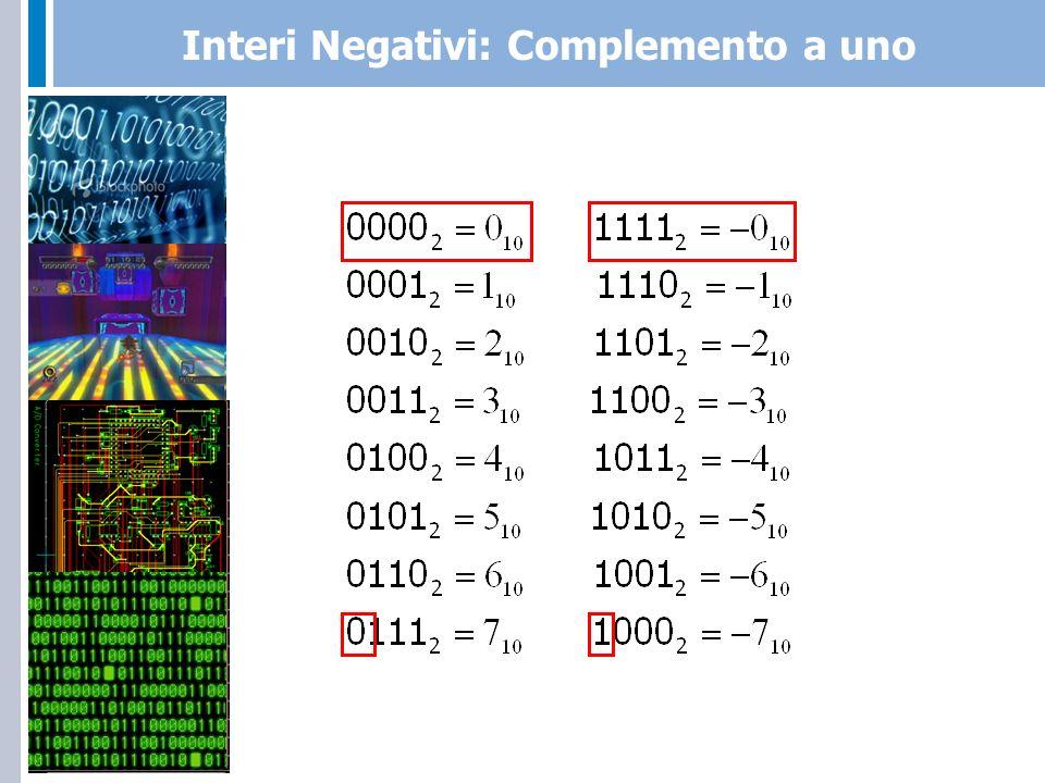 Interi Negativi: Complemento a uno