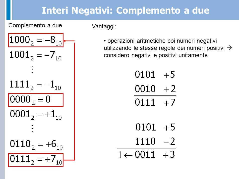 Interi Negativi: Complemento a due