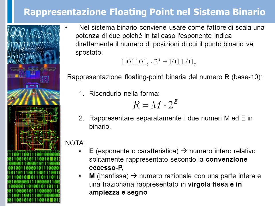 Rappresentazione Floating Point nel Sistema Binario