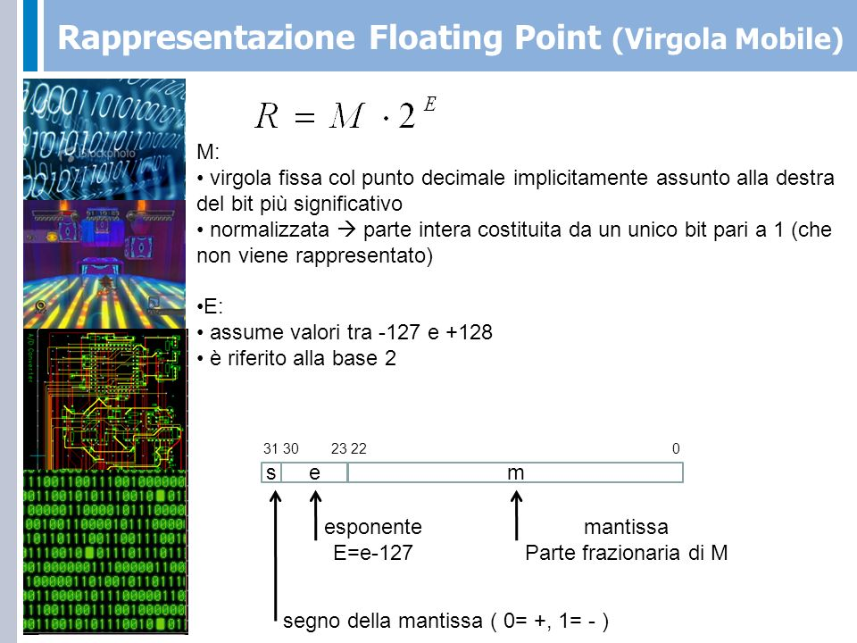Rappresentazione Floating Point (Virgola Mobile)