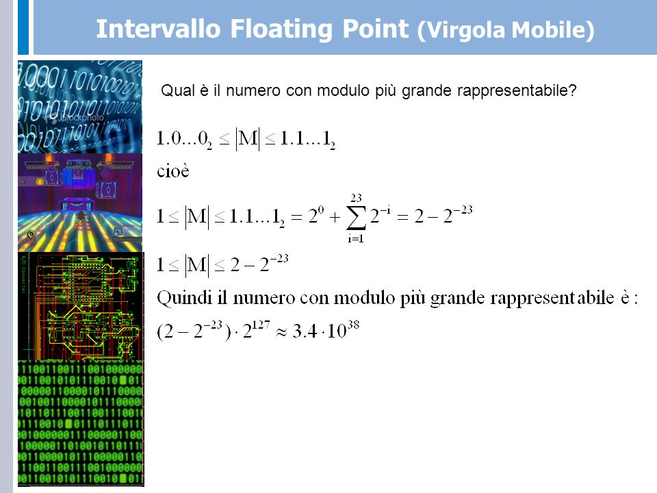 Intervallo Floating Point (Virgola Mobile)