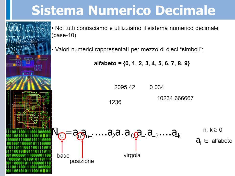 Sistema Numerico Decimale