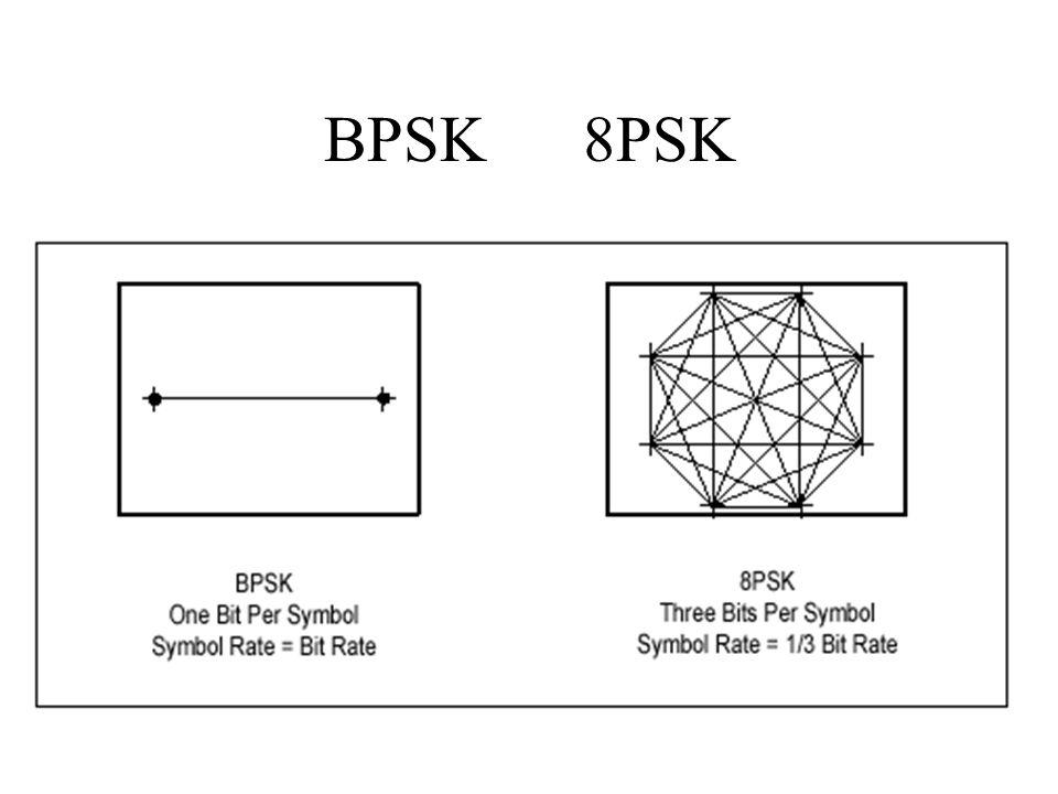 BPSK 8PSK