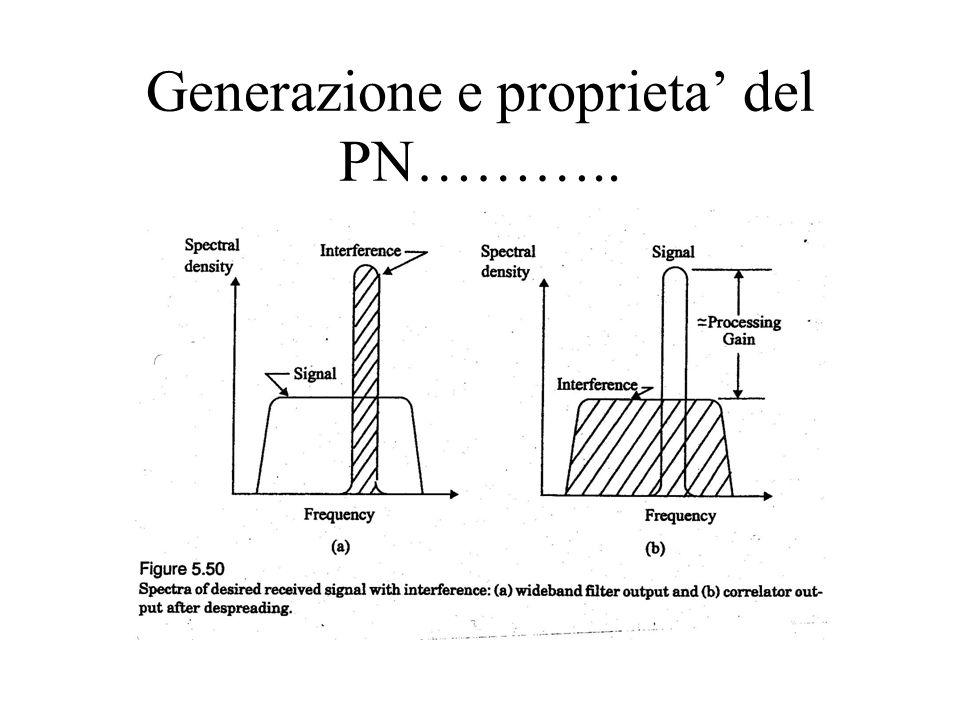 Generazione e proprieta' del PN………..