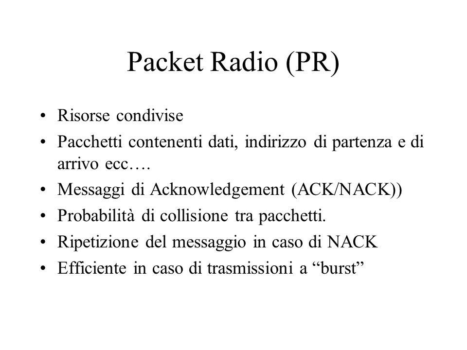 Packet Radio (PR) Risorse condivise