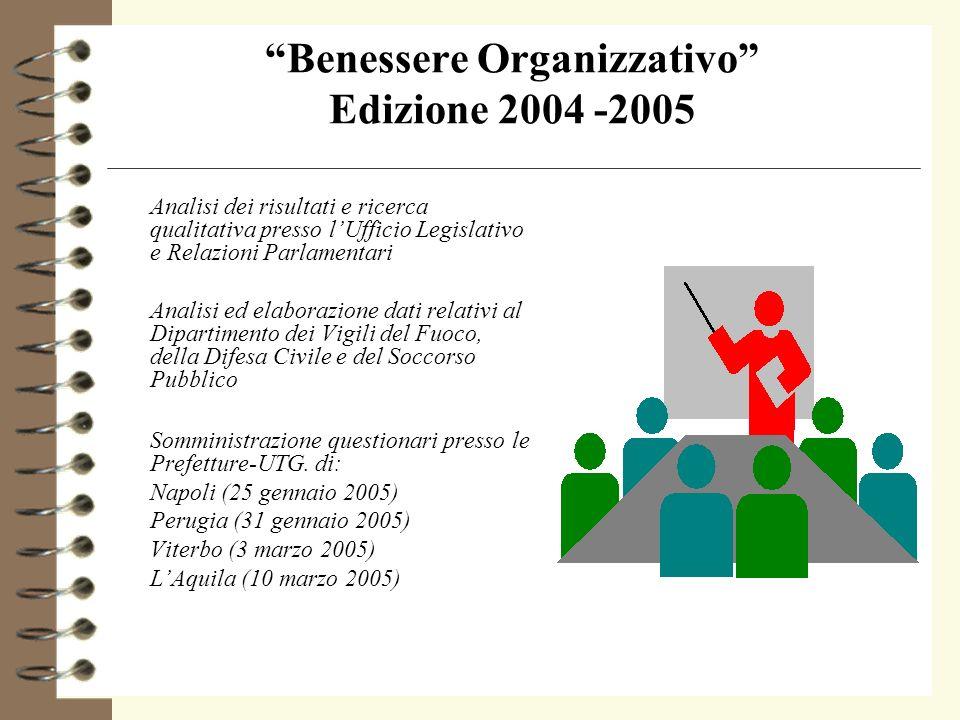 Benessere Organizzativo Edizione 2004 -2005