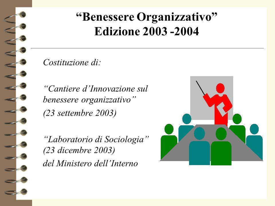 Benessere Organizzativo Edizione 2003 -2004