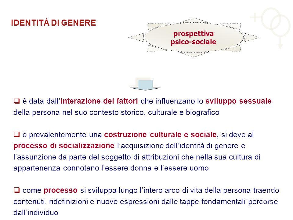 IDENTITÀ DI GENERE prospettiva. psico-sociale.