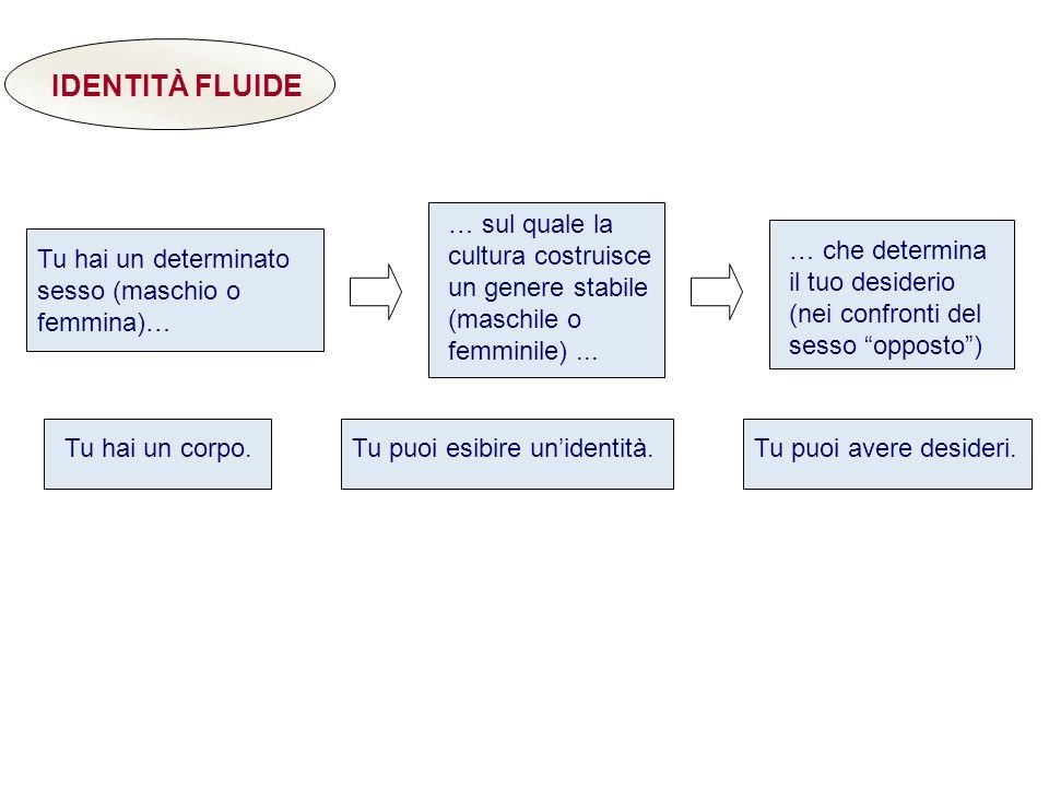 IDENTITÀ FLUIDE … sul quale la cultura costruisce un genere stabile (maschile o femminile) ...