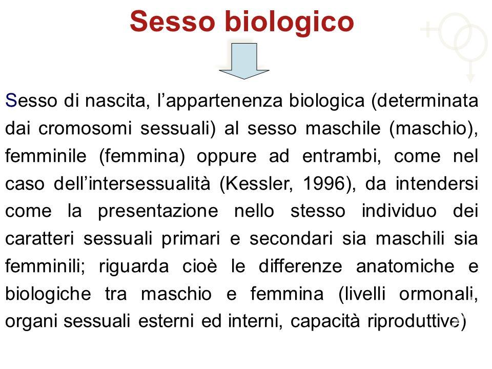 Sesso biologico