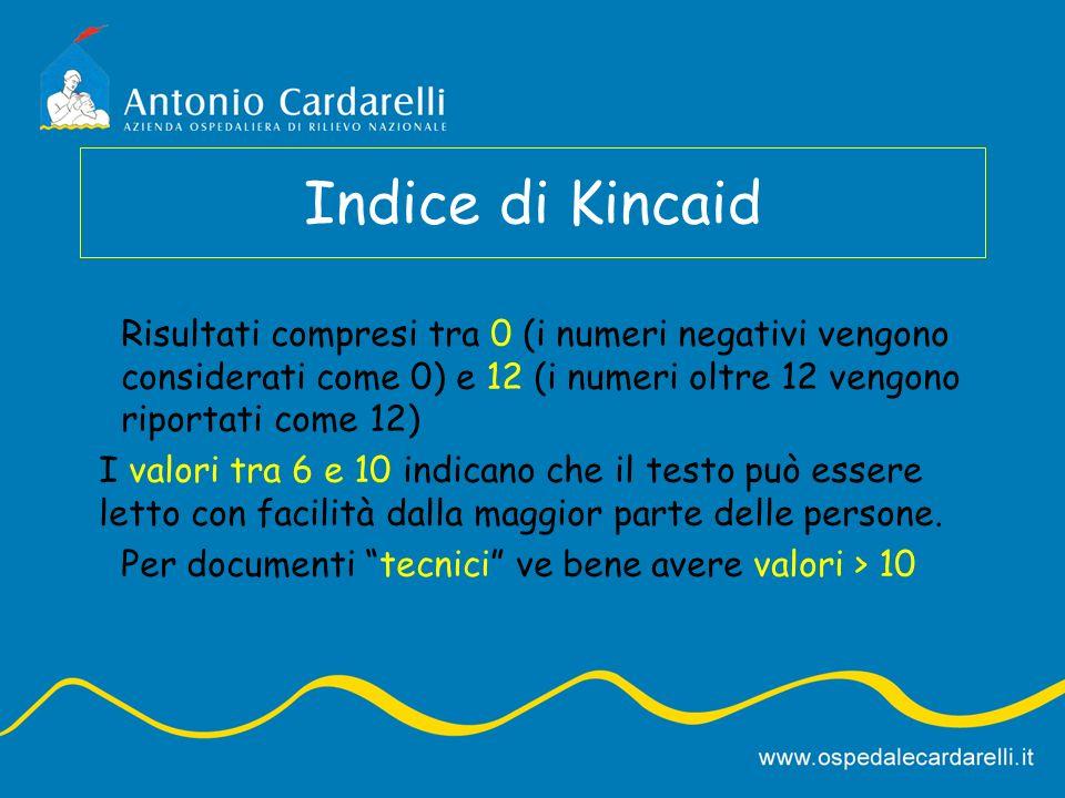 Indice di Kincaid Risultati compresi tra 0 (i numeri negativi vengono considerati come 0) e 12 (i numeri oltre 12 vengono riportati come 12)