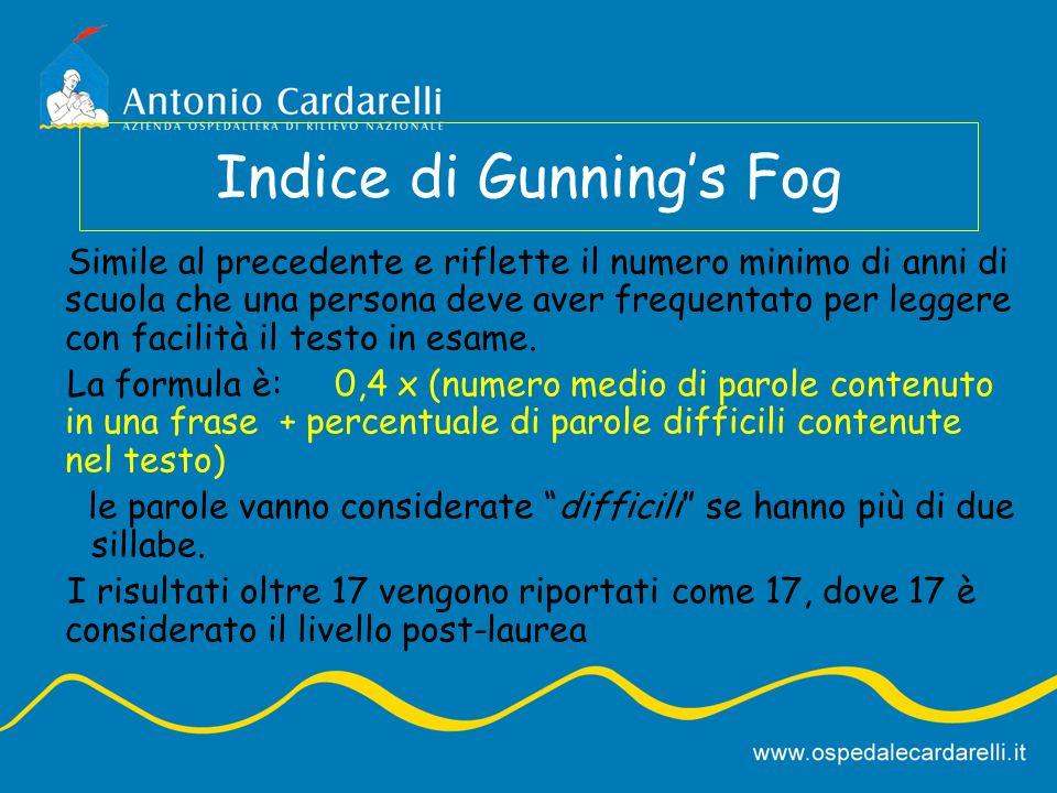 Indice di Gunning's Fog
