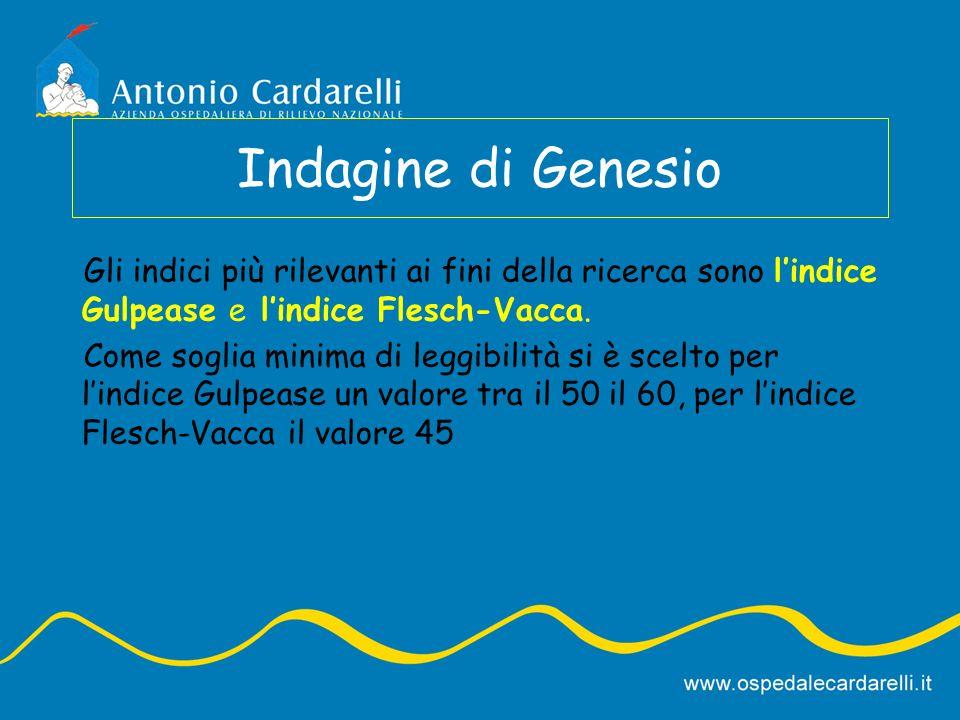Indagine di Genesio Gli indici più rilevanti ai fini della ricerca sono l'indice Gulpease e l'indice Flesch-Vacca.