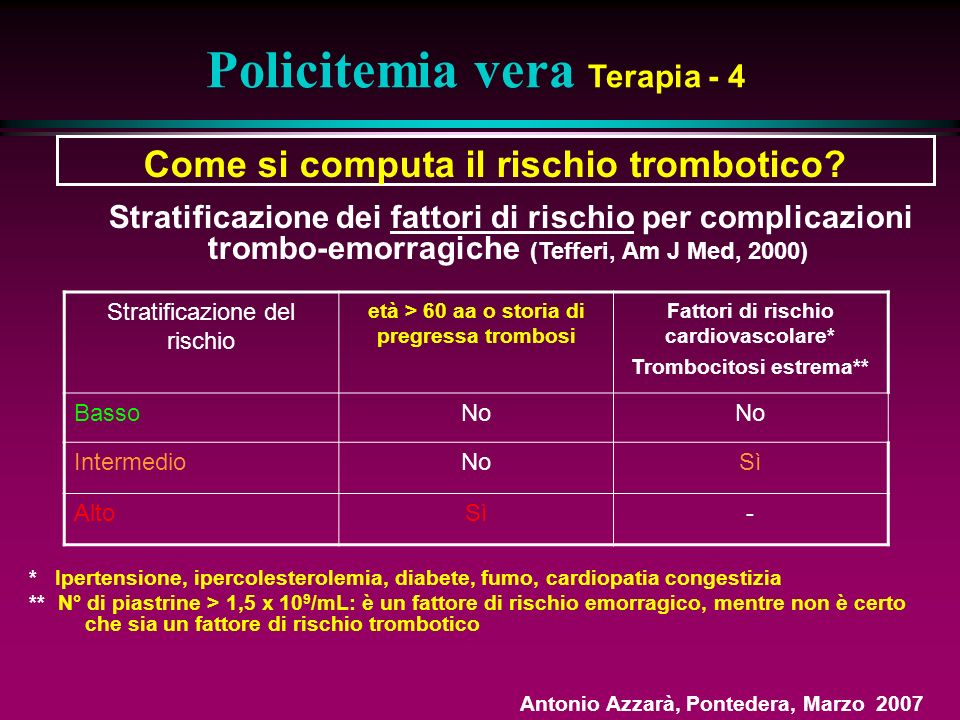 Policitemia vera Terapia - 4