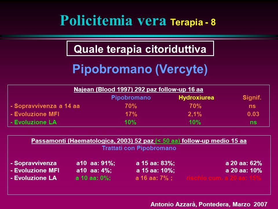 Policitemia vera Terapia - 8