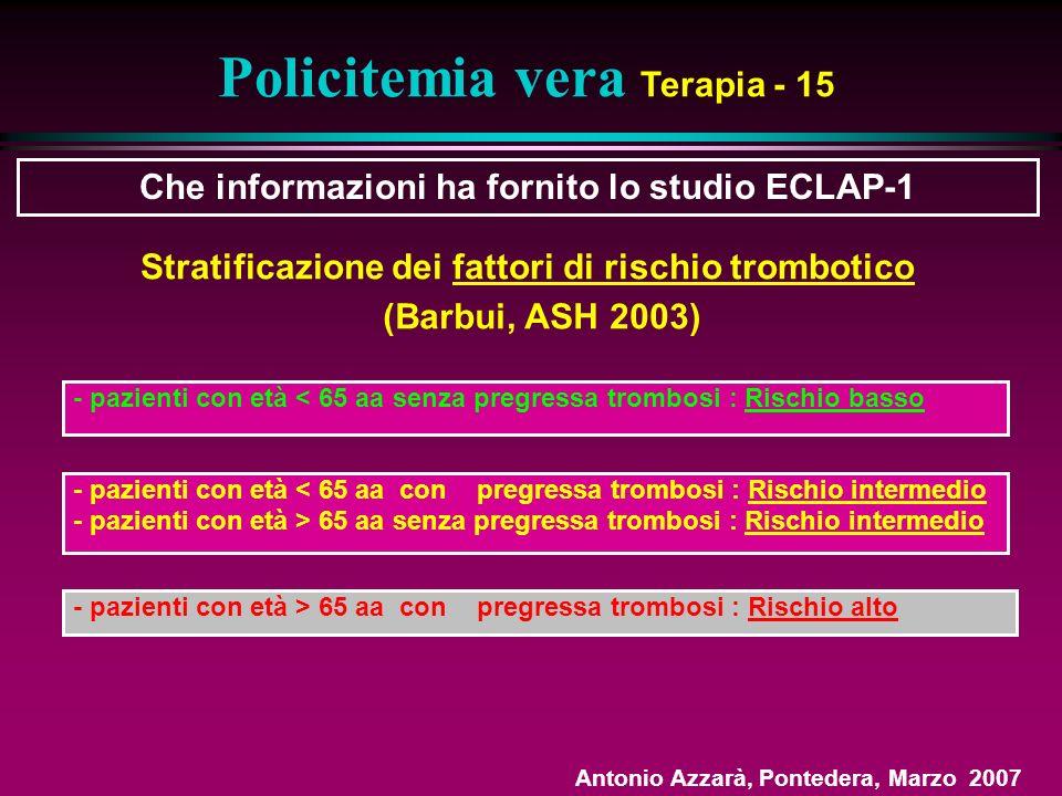 Policitemia vera Terapia - 15