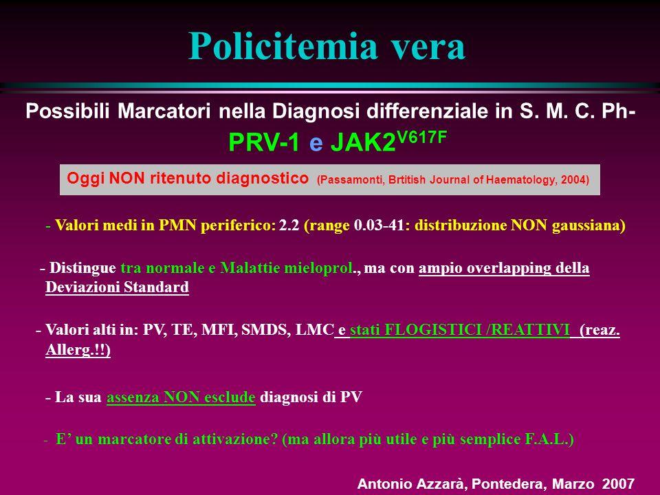 Possibili Marcatori nella Diagnosi differenziale in S. M. C. Ph-