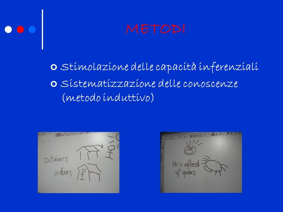 METODI Stimolazione delle capacità inferenziali
