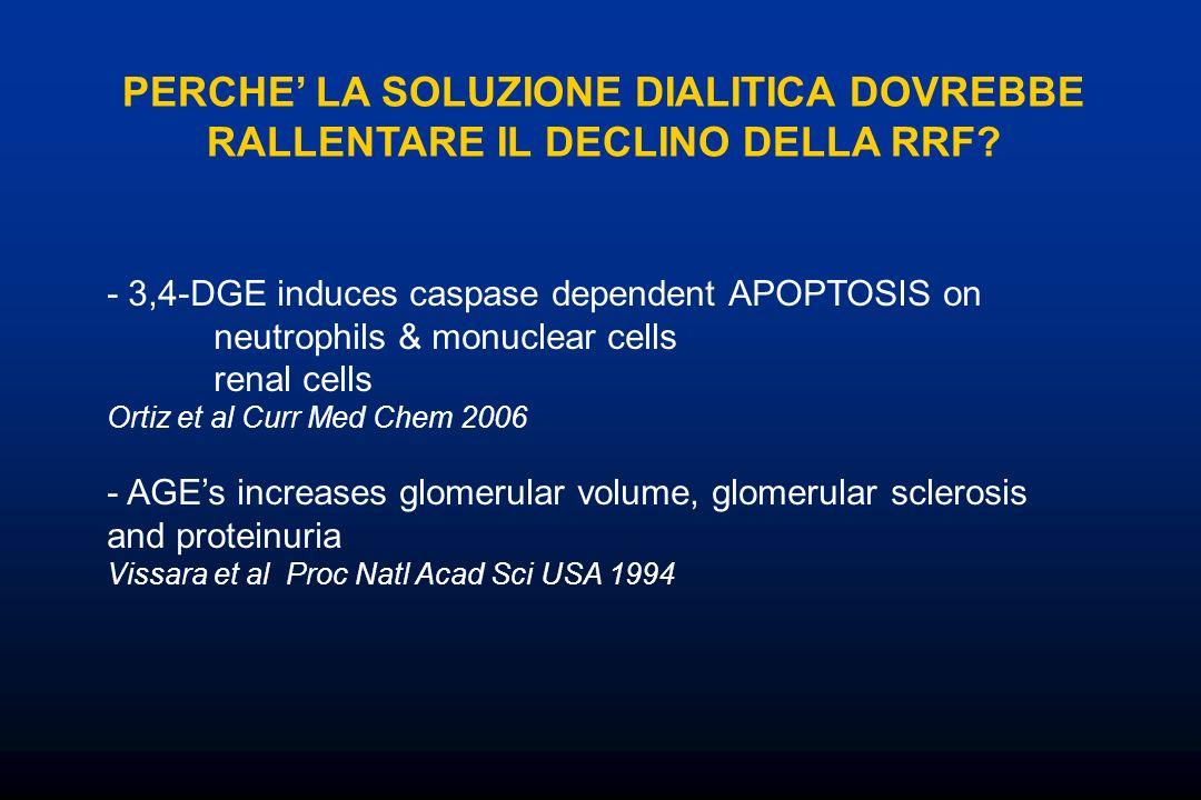 PERCHE' LA SOLUZIONE DIALITICA DOVREBBE RALLENTARE IL DECLINO DELLA RRF