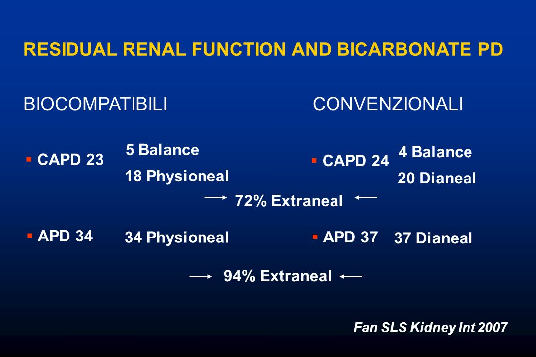 RESIDUAL RENAL FUNCTION AND BICARBONATE PD