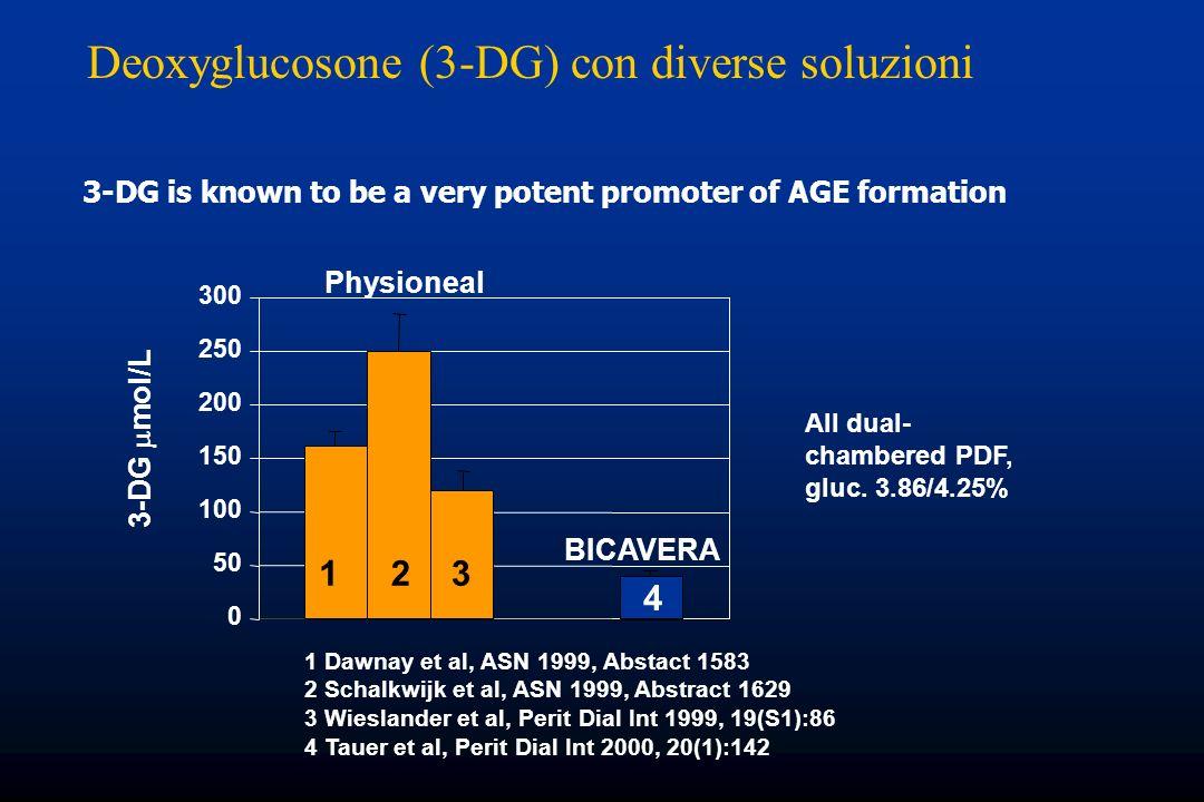 Deoxyglucosone (3-DG) con diverse soluzioni