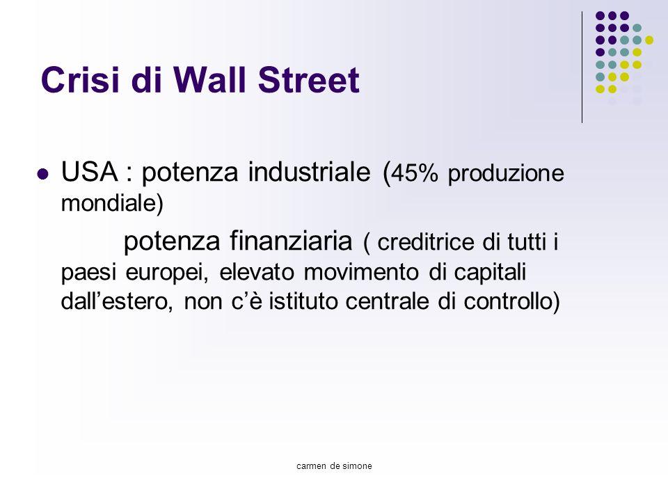 Crisi di Wall Street USA : potenza industriale (45% produzione mondiale)