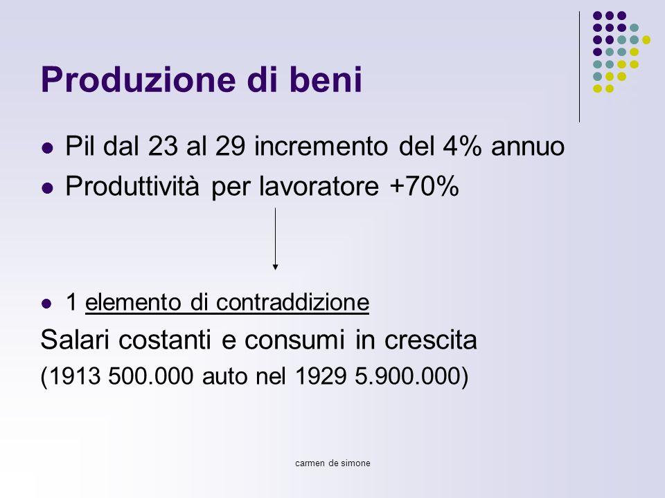 Produzione di beni Pil dal 23 al 29 incremento del 4% annuo