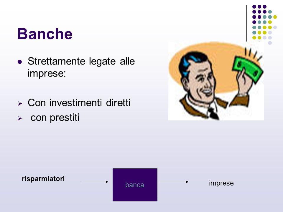 Banche Strettamente legate alle imprese: Con investimenti diretti
