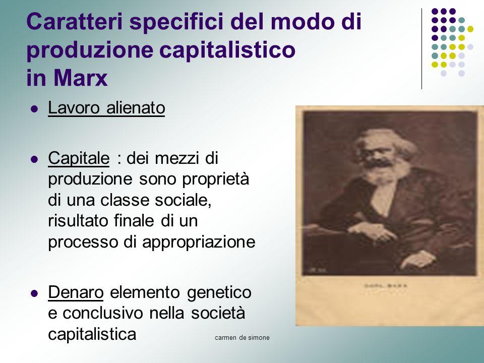Caratteri specifici del modo di produzione capitalistico in Marx