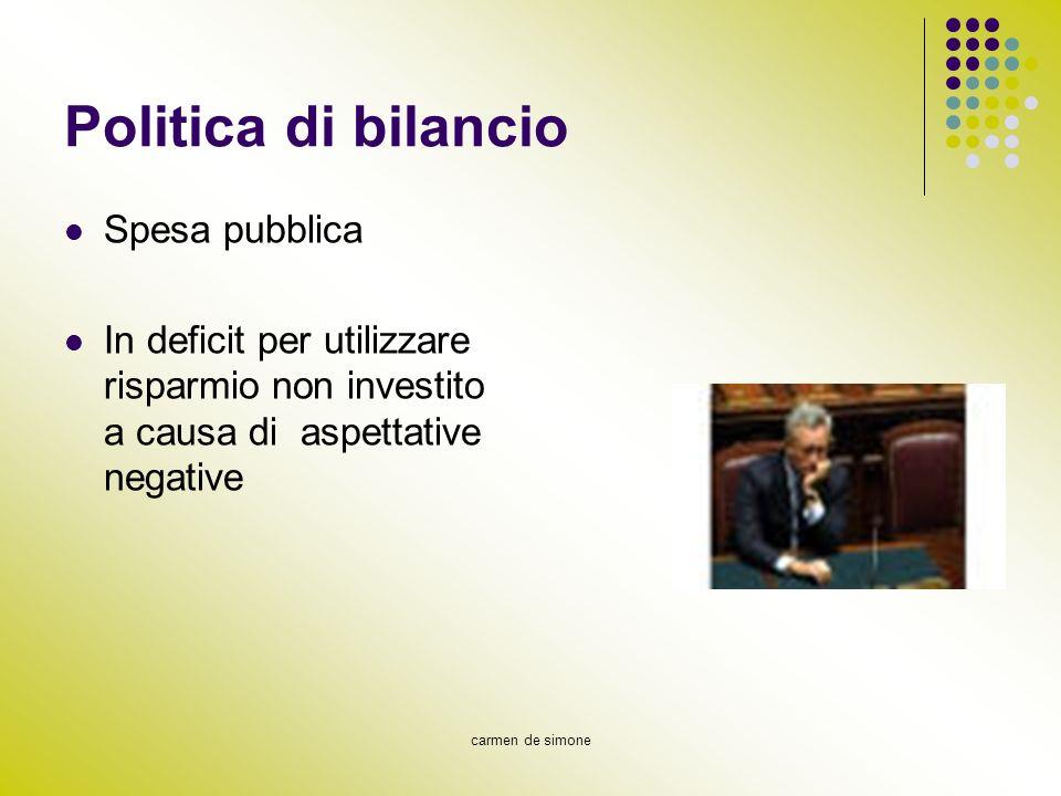 Politica di bilancio Spesa pubblica