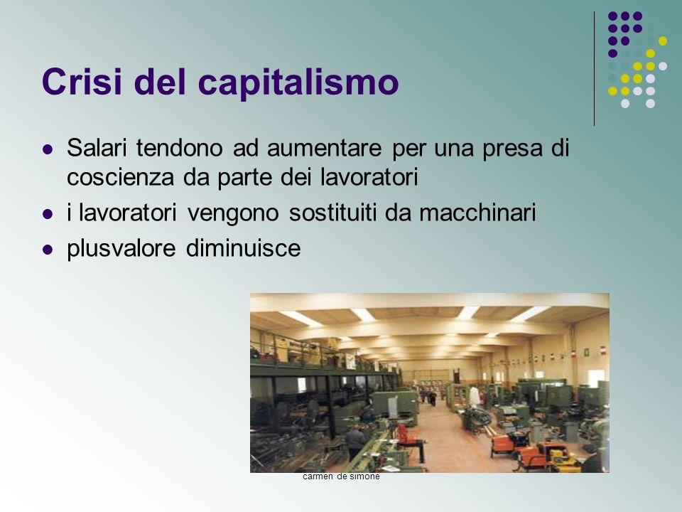 Crisi del capitalismo Salari tendono ad aumentare per una presa di coscienza da parte dei lavoratori.