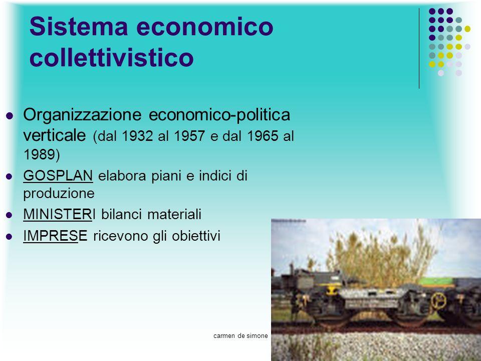 Sistema economico collettivistico