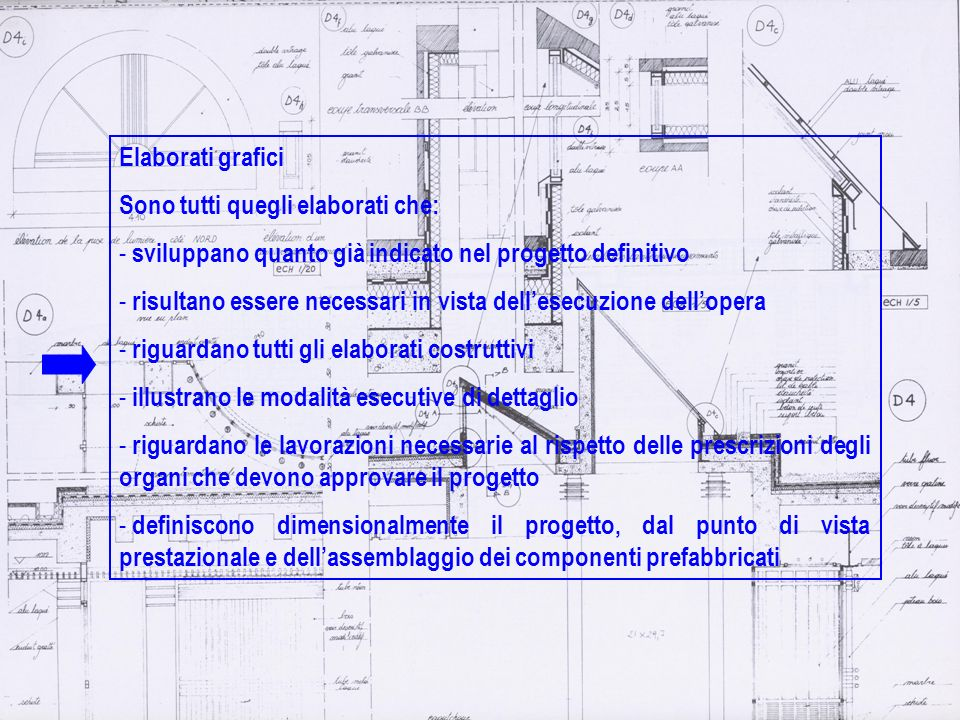 Elaborati graficiSono tutti quegli elaborati che: sviluppano quanto già indicato nel progetto definitivo.
